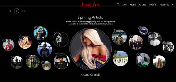 Last.FM is one of the Top 12 Sites to Download Full Music Albums for Free 2019.