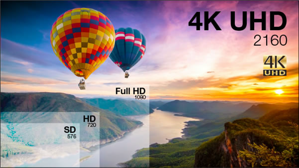 What is 4K and Ultra HD